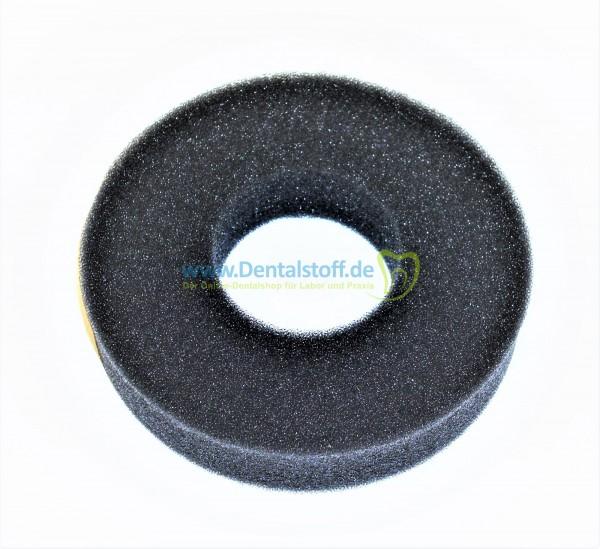 Filterset 9000-34675 für Twister Evolution